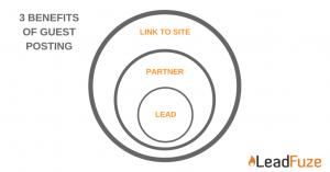 sales-leads-5-guest-blog