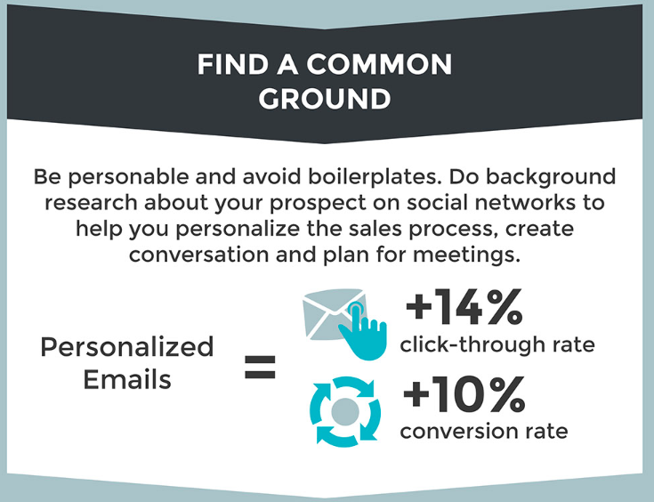 sales-leads-3-email-pitches