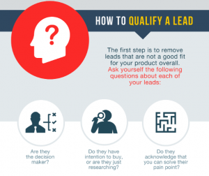 sales-leads-what-is-sales-lead-foundr