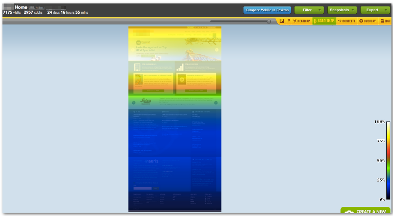 landing page heat mapping