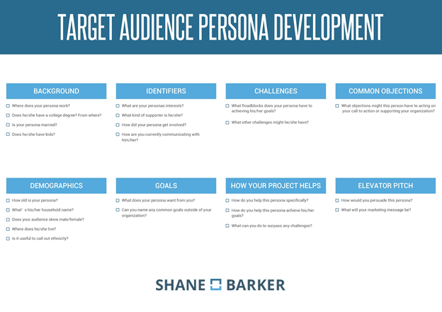 target audience persona development