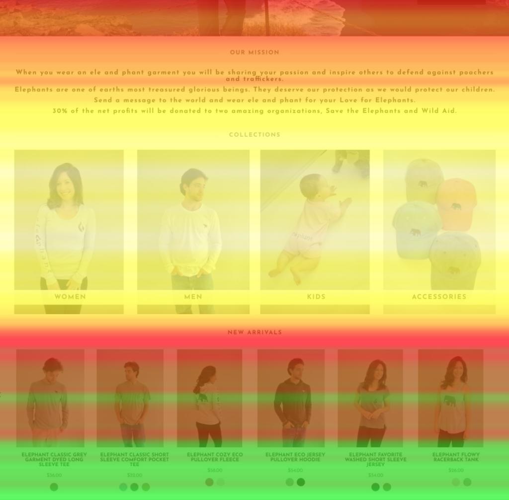 ele and phant homepage heatmap