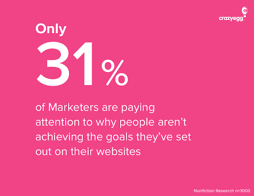 marketers aren't paying attention