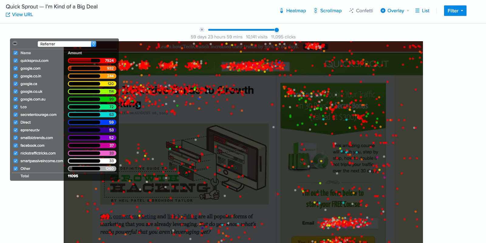 An example of a heatmap test in CrazyEgg
