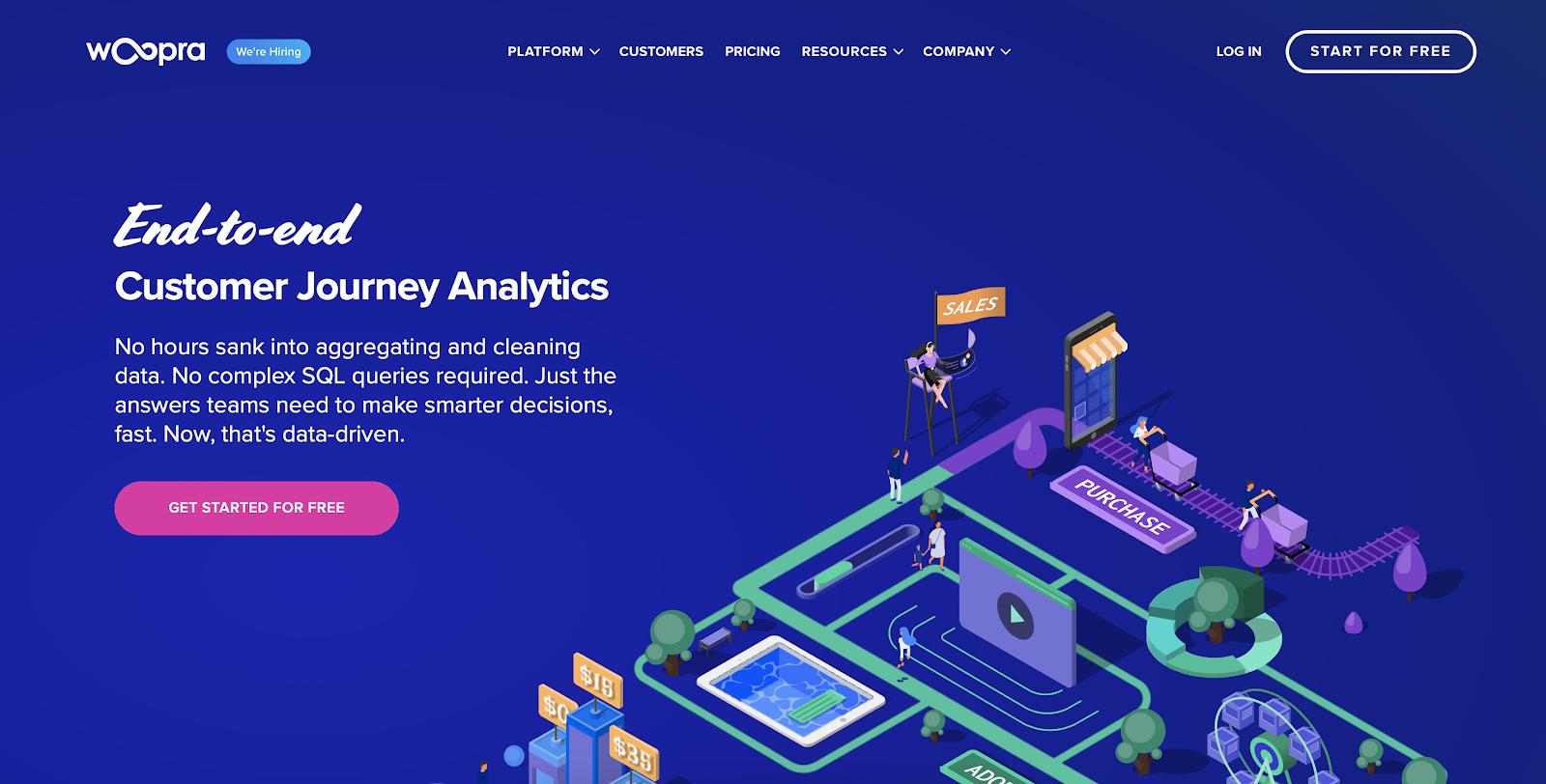 SaaS analytics tools: Woopra