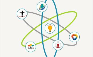 What happens in STEM school classrooms?
