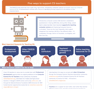 Five Ways to Support CS Teachers thumb