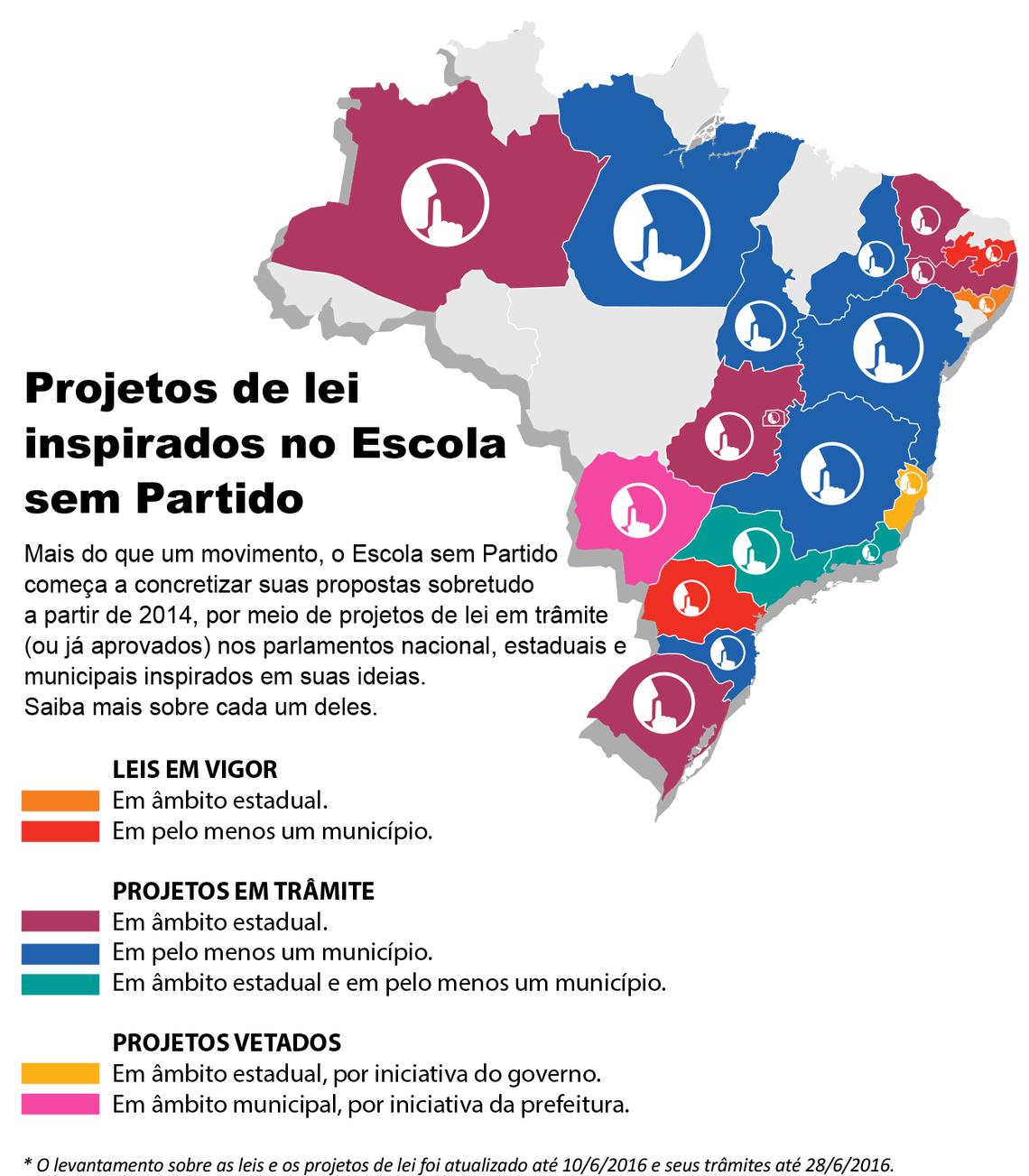 infografico-final