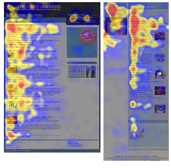 Webpage heat map