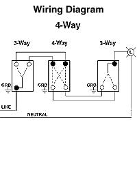 Leviton 4 Way Wiring Diagram | Wiring Diagram on 4 way installation, 4 way steering, 4 way wire, 4 way transfer switch, 4 way timer switch, 4 way light switch, 4 way distributor, 4 way light wiring, 4 way connector diagram, 4 way lighting diagram, 4 way plug, 4 way sensor, 4 way control diagram, 4 way switches, 4 way suspension, 4 way relay diagram, switch diagram, 4 way switch wiring, 4-way circuit diagram, 4 way hose,