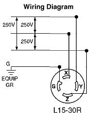 nema l15 30 wiring block and schematic diagrams u2022 rh lazysupply co