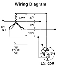 nema l21 30r wiring diagram get free image about wiring diagram