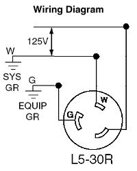 Wiring Diagram 50 Amp Plug To 2 30