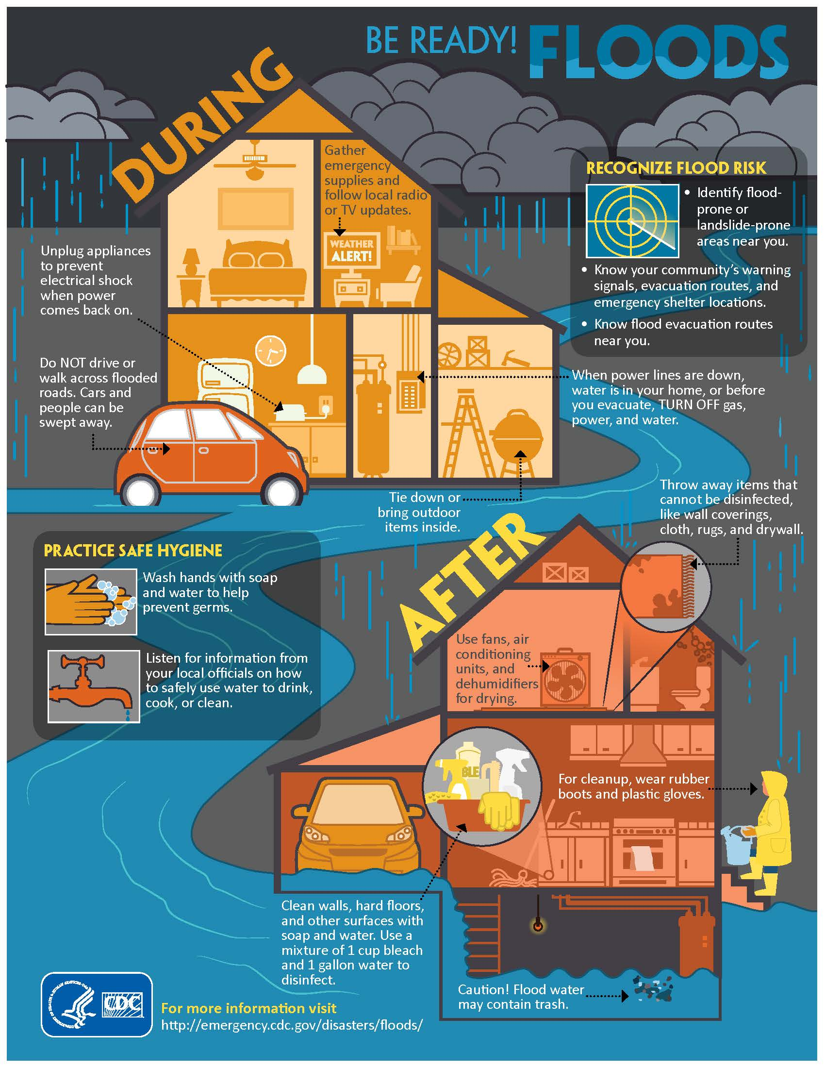CDC Infographic - beready_floods