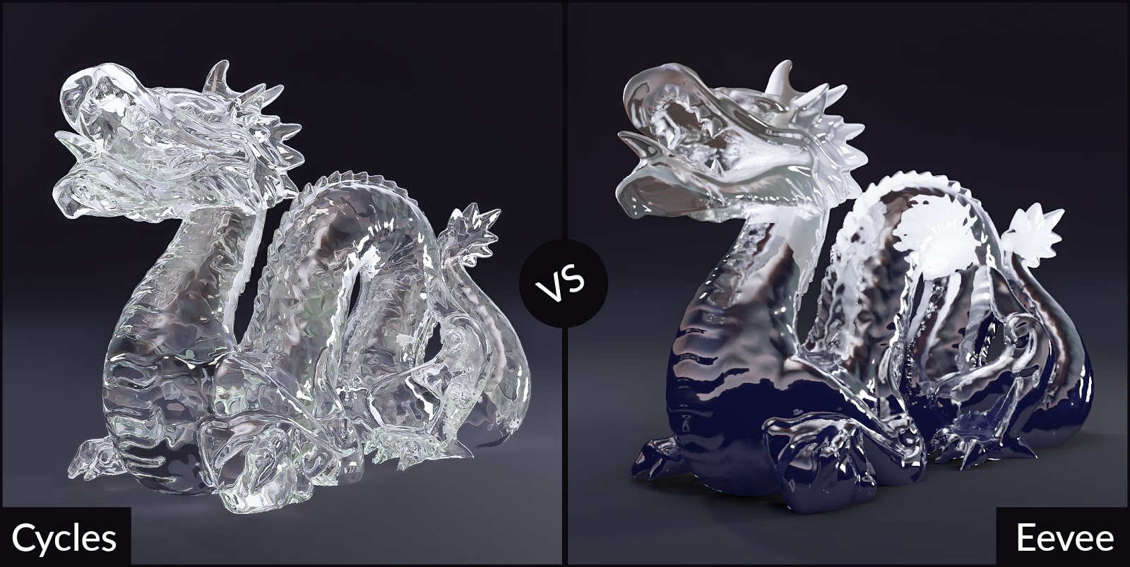 Cycles vs  Eevee - 15 Limitations of Real Time Rendering in