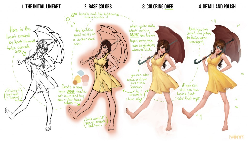 tutorial__coloring_over_your_lineart_by_conceptcookie-d7t4e0u