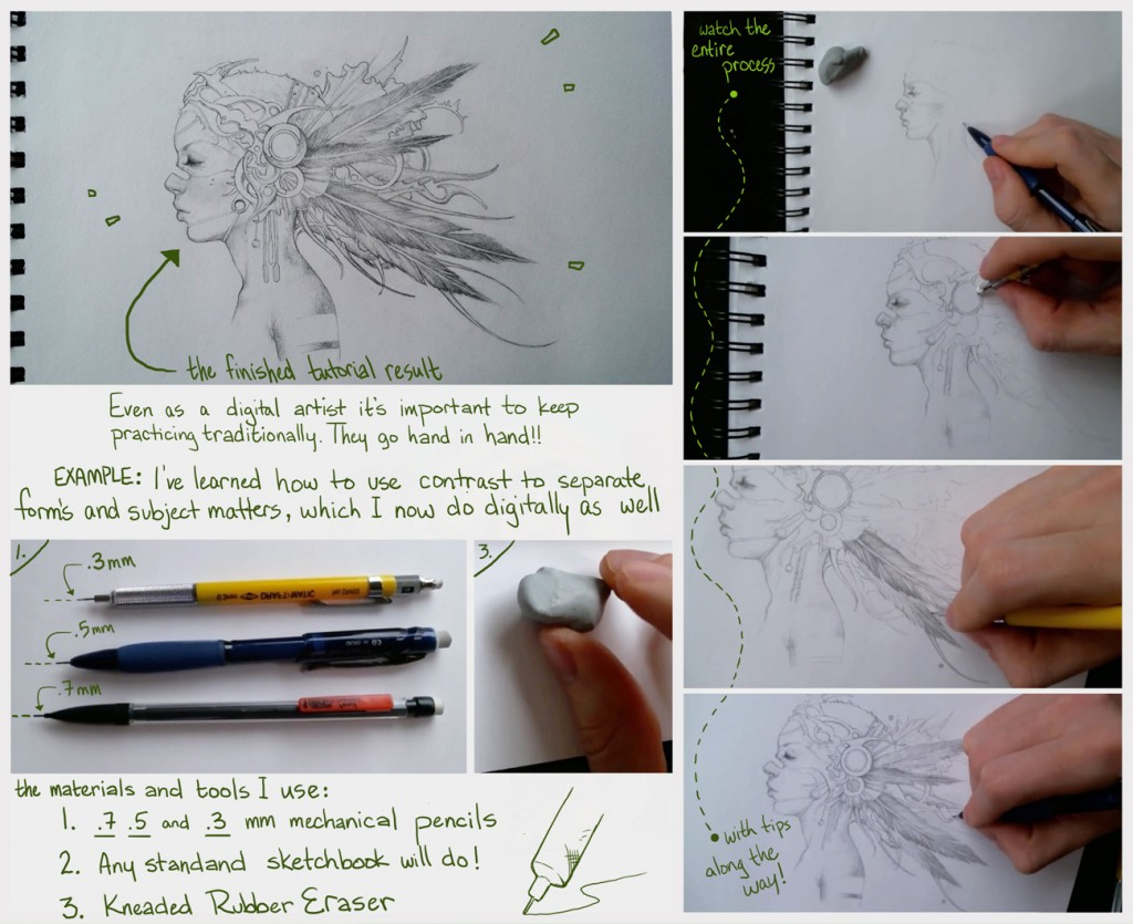 traditional_tutorial__sketching_tips_by_conceptcookie-d8cyo3d