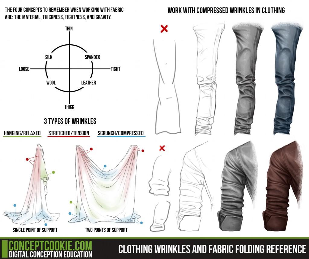 fabricclothingreference