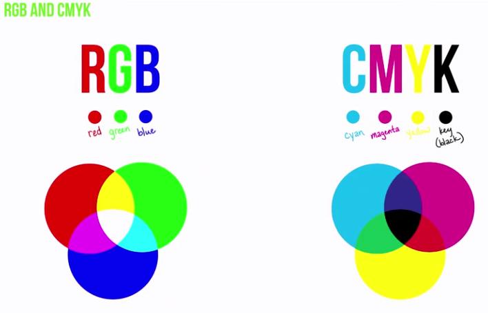 color course