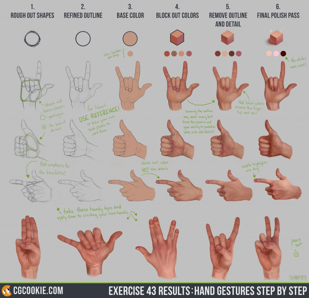 Exercise_43_HandGestures_Results