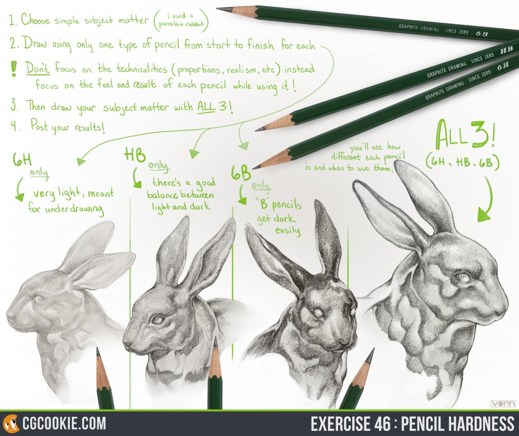 Exercise46_PencilHardness