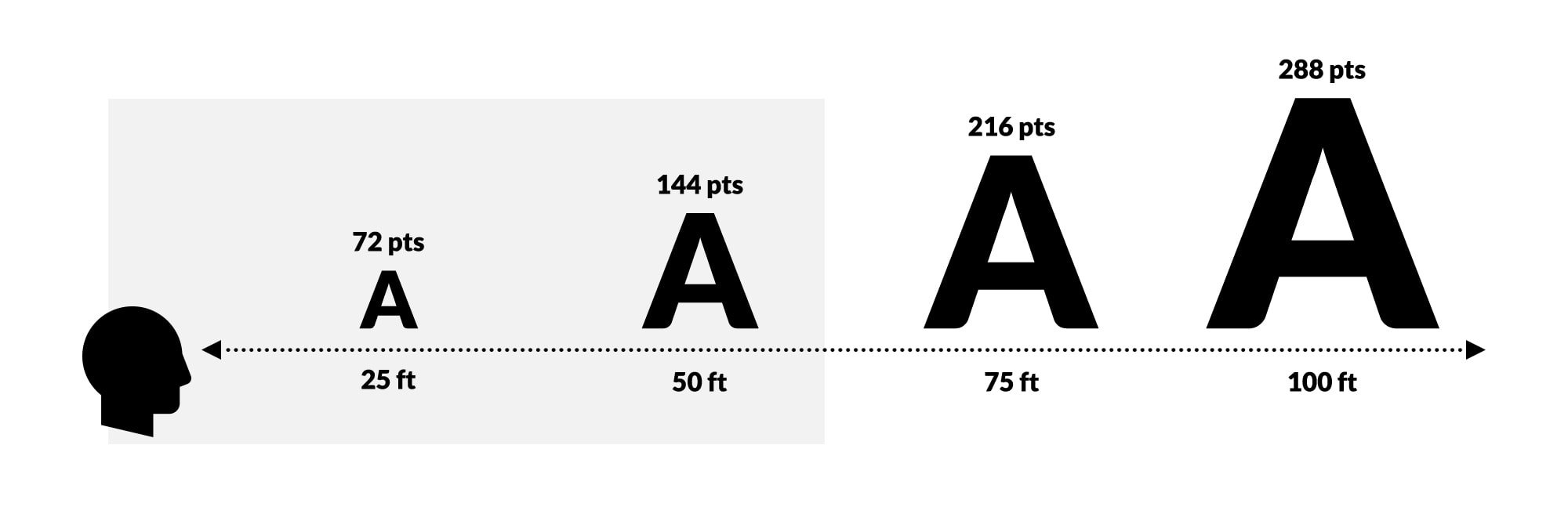 Text Size Chart
