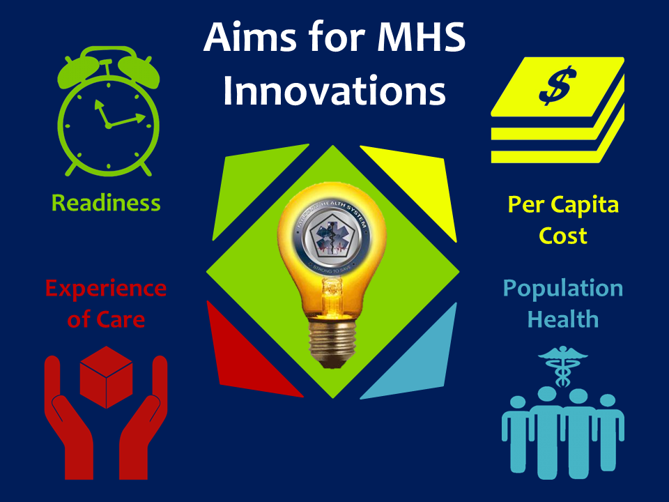 Aims for MHS Innovations