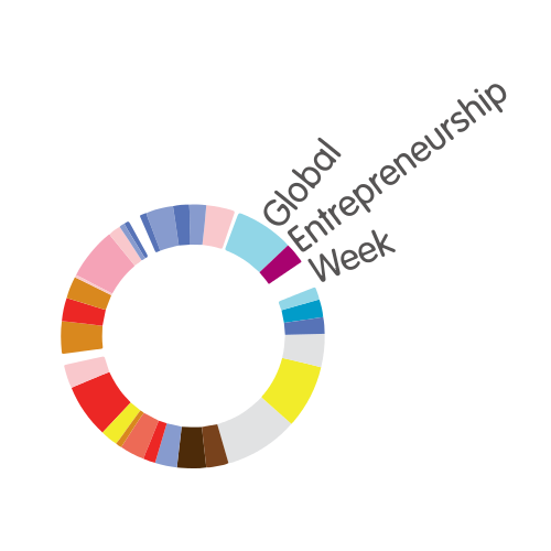 Global Enterpreneurship Week