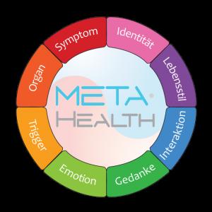 META-Health International