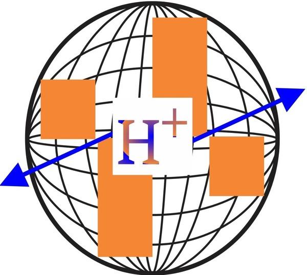 Hamplus Hub
