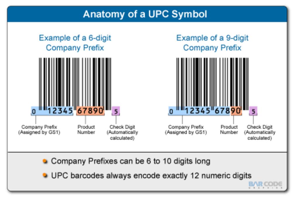 upc-code-anatomy