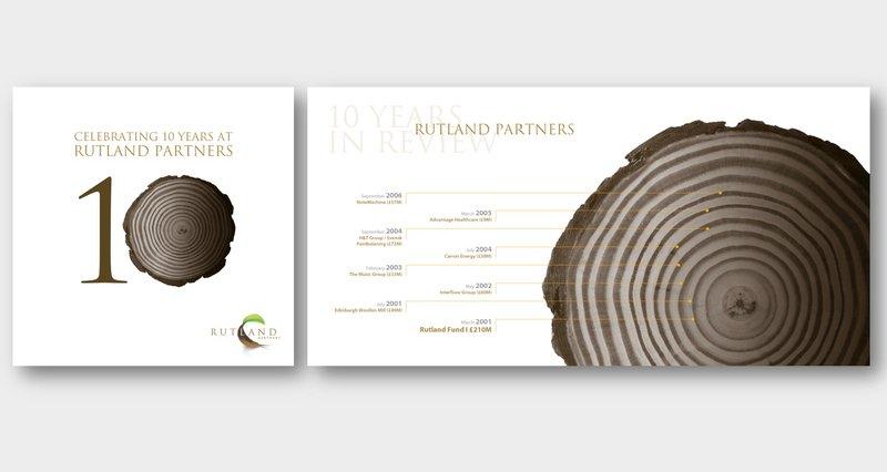 RutlandPartners-Internal-Communications-square