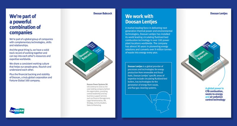 doosan-internal-comms-hearts-minds-listing-landscape.jpg