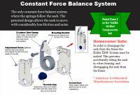 6-balance-system