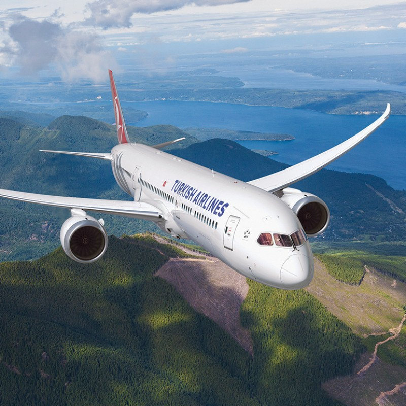 Two Round Trip Tickets from Milan to Any Turkish Airlines Destination
