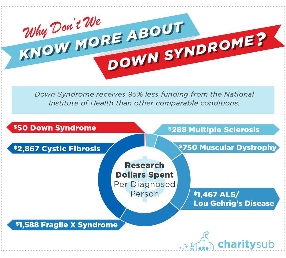 23-downsyndrome-11