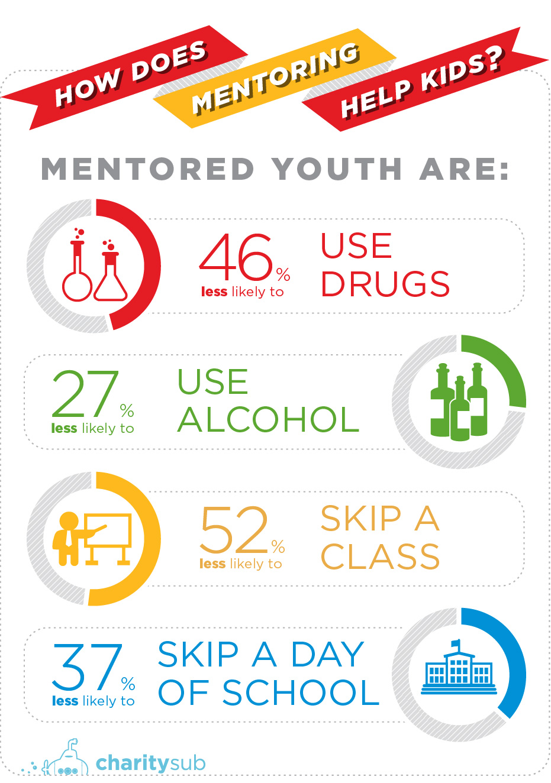 24-girlpower_infographic
