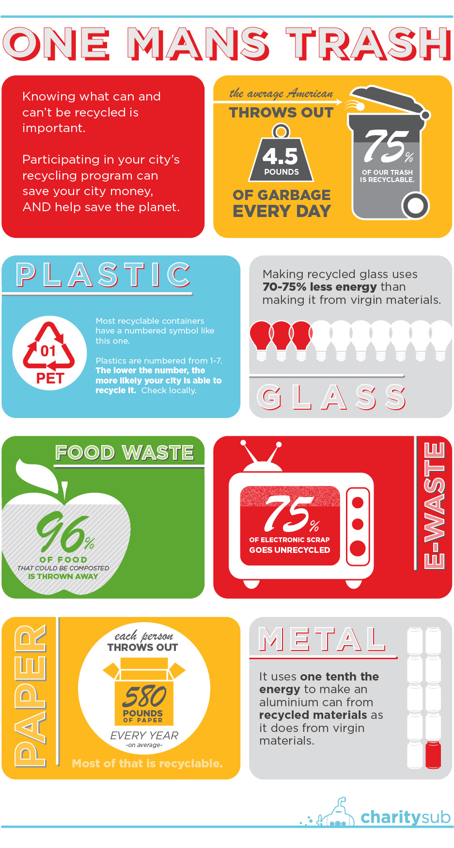 26-recycling_infographic