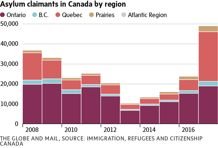 Are asylum seekers crossing into Canada illegally? A look at facts