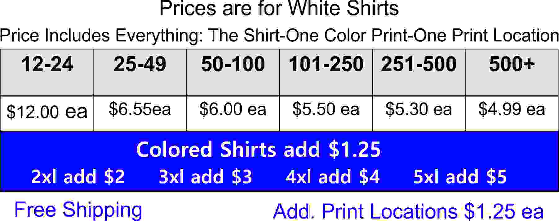 Anvil-Lightweight-T-Shirt-Style-980-Prices