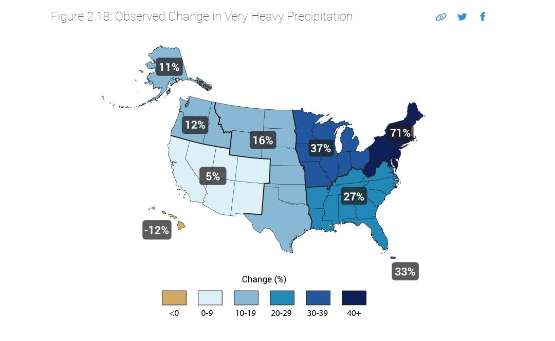 Federal Climate Change Report: Global Warming Impacts For Chicago ...