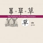 anatomy-of-chinese-characters