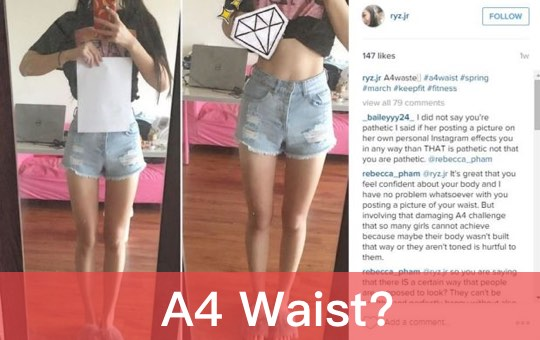 Do you Have an A4 Waist?