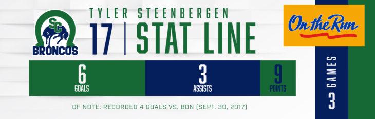 POTW_Stats_Steenbergen