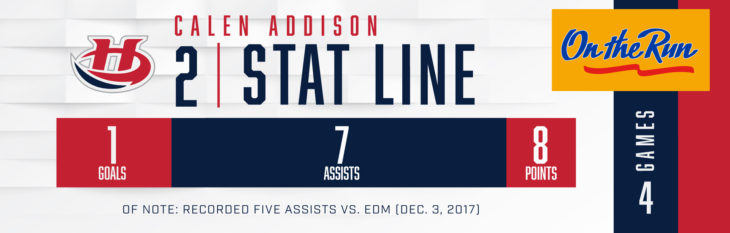 Addison_Stats