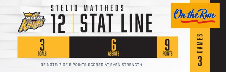 Mattheos_POTW_Stats_1