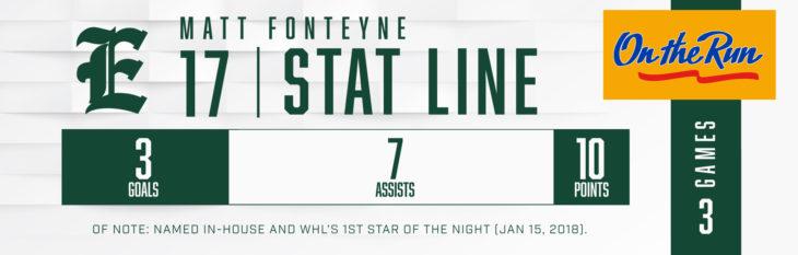 WHL_POTW_Fonteyne_Stats