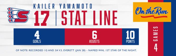 POTW_Yamamoto_WHL_Stats