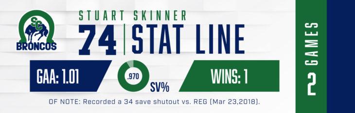 GOTW_Skinner_WHL_STATS