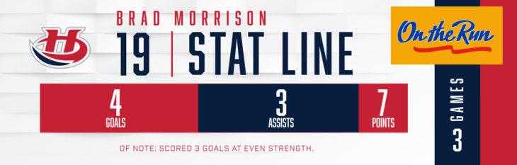 POTW_Morrison_Stats